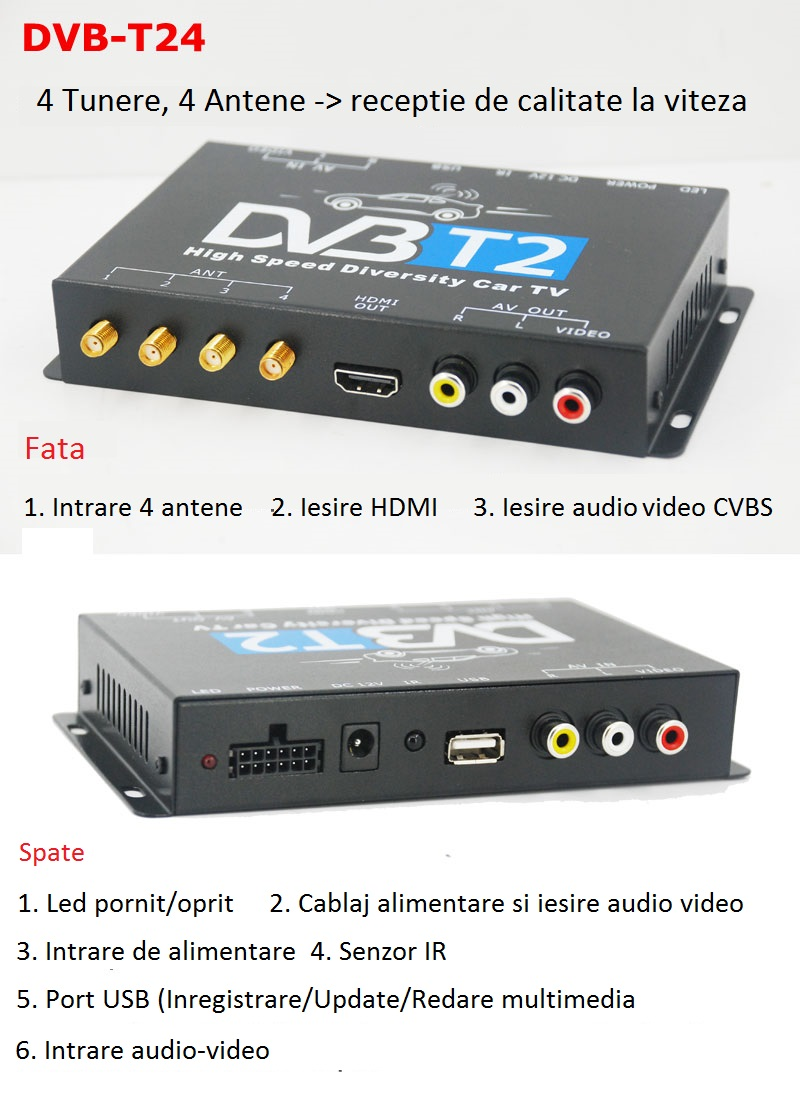 cipuri video tv tuner dvb-t2
