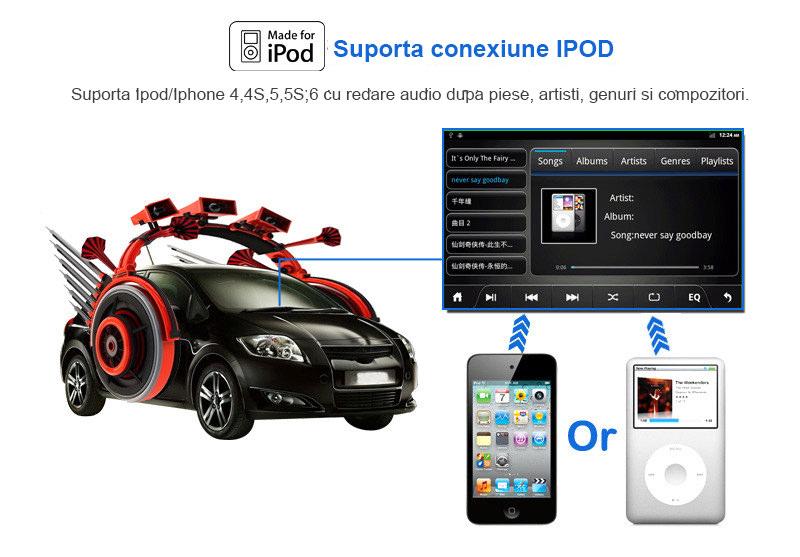navigatie cu android si gps cu conectare ipod