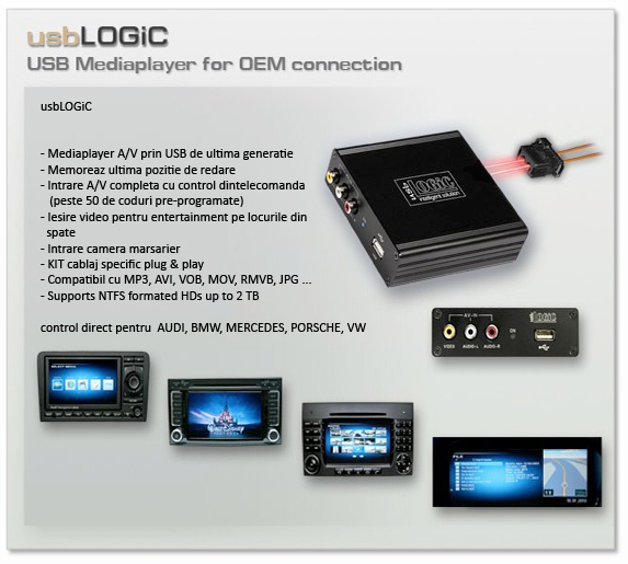 usb_bmw_e65_e66_navigatie_professional_interfata_multimedia_modul_usb.logic_integrare_oem