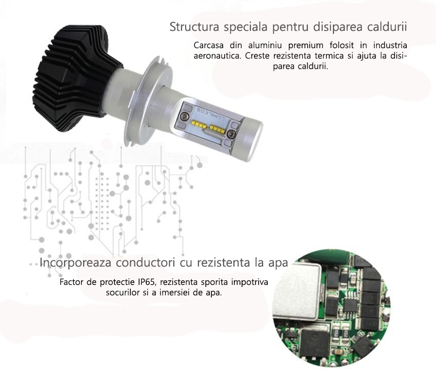 led auto chipset philips h1