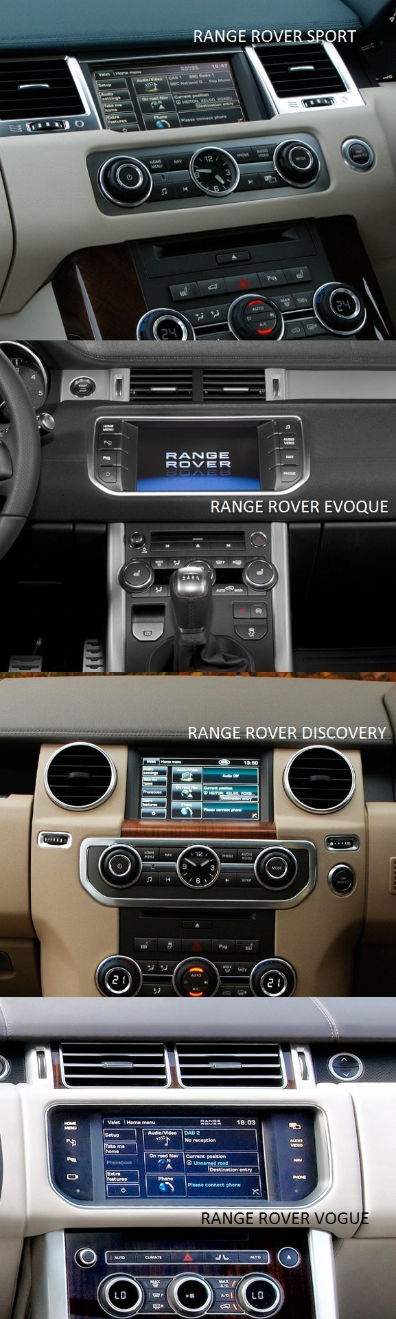 compatibilitate interfata audio video range rover 2012