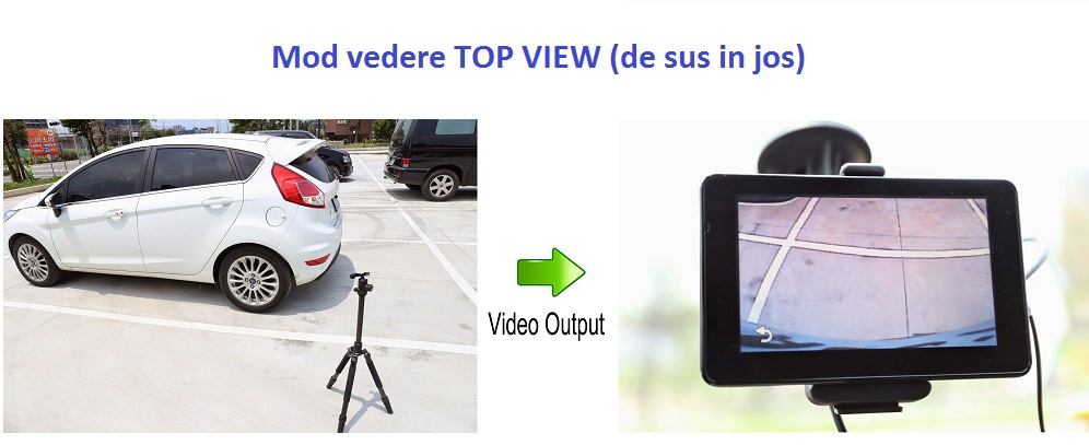 vedere top view camera panoramica auto