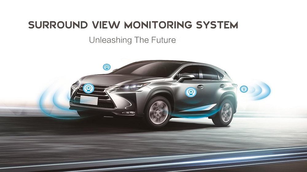 sistem parcare 360 grade auto