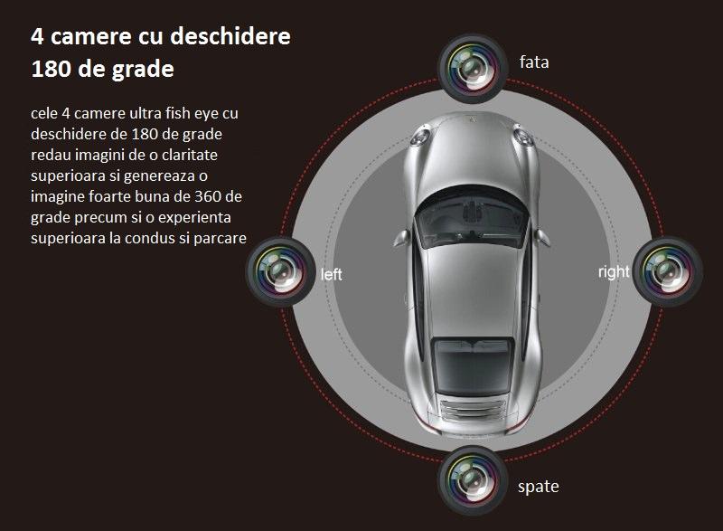 pozitionare camere sistem de parcare 360 de grade
