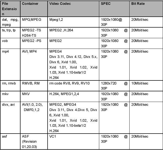 formate video hd pentru monitor de plafon